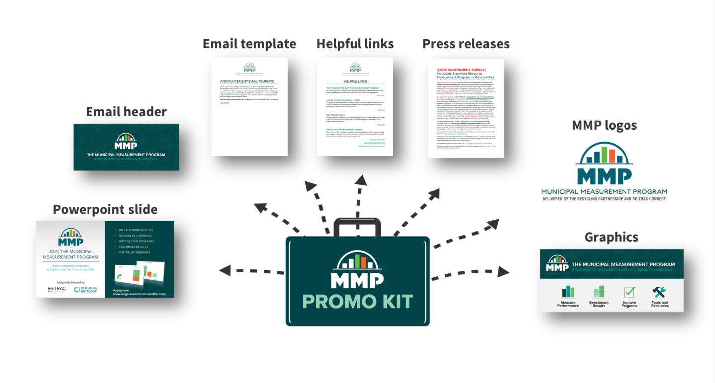 MMP-Promo-Kit