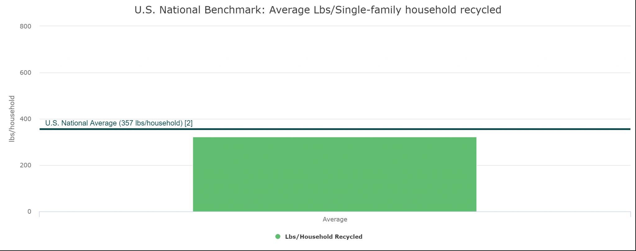 Benchmarking-Report-2048x808
